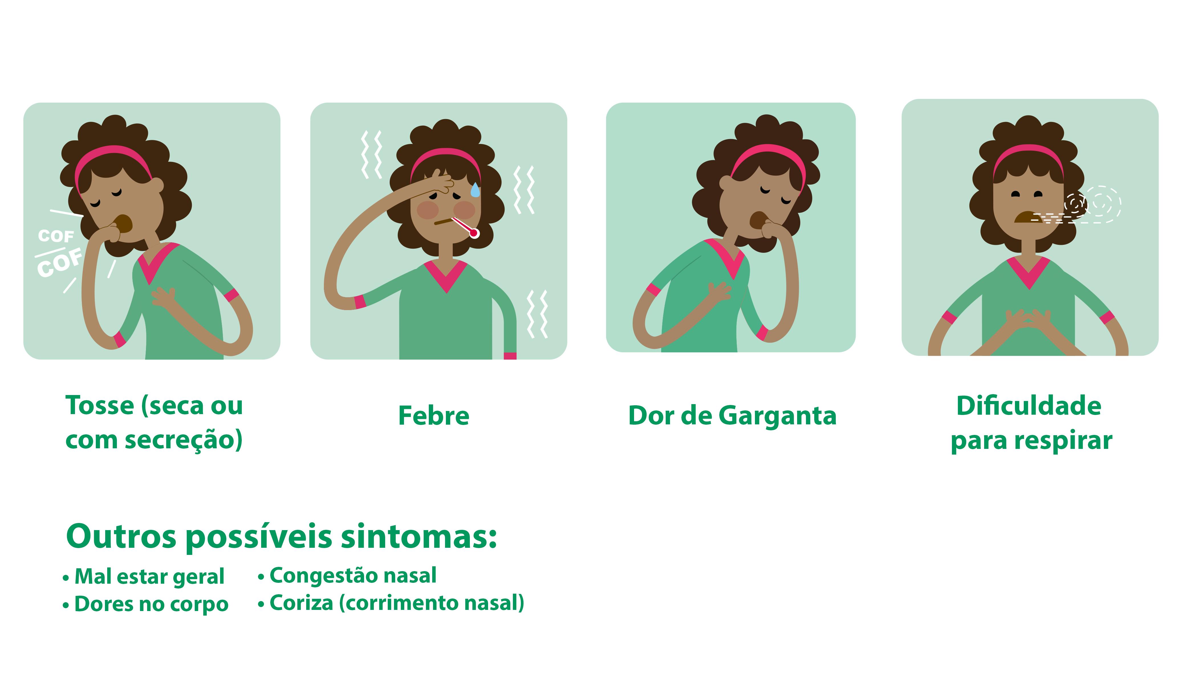 Coronavirus_sintomas_v3